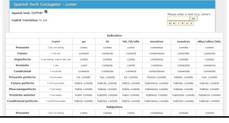 Conjugation Chart Tener Traer Pictures